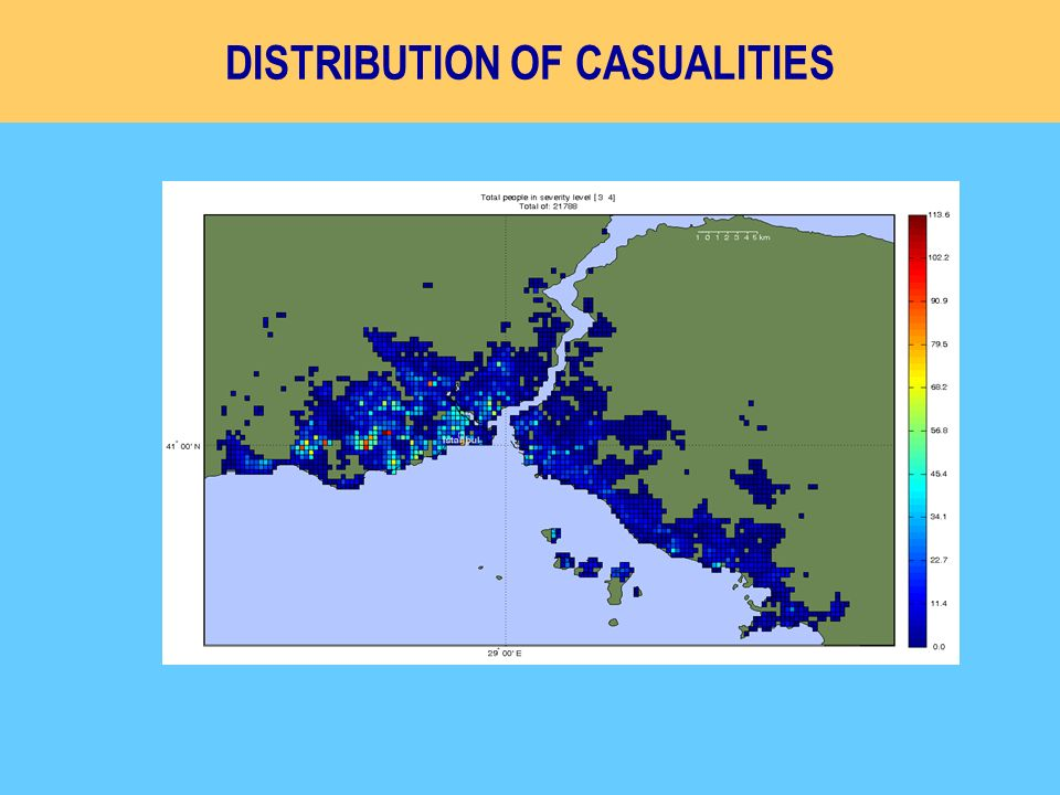 DISTRIBUTION OF CASUALITIES