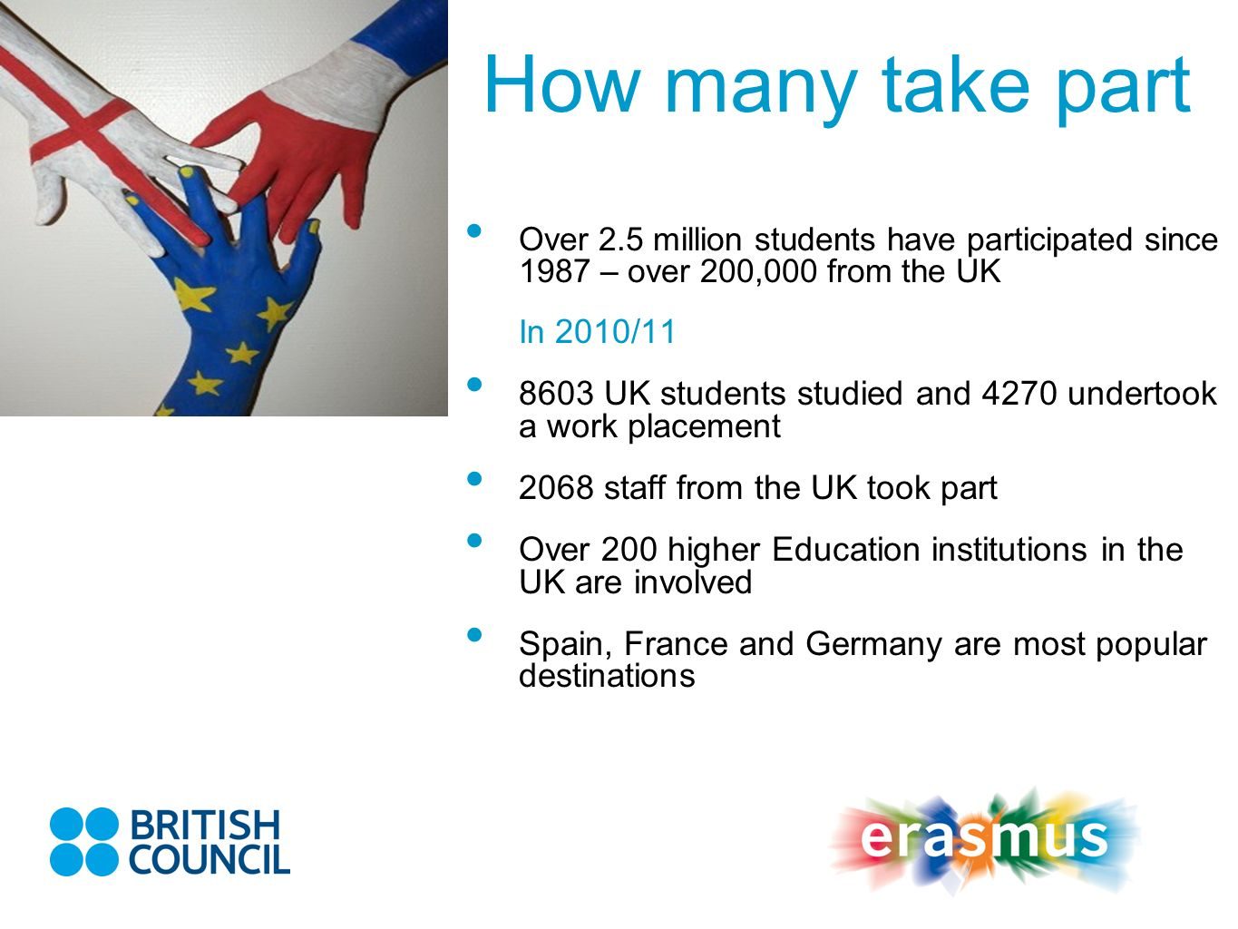 How many take part Over 2.5 million students have participated since 1987 – over 200,000 from the UK.