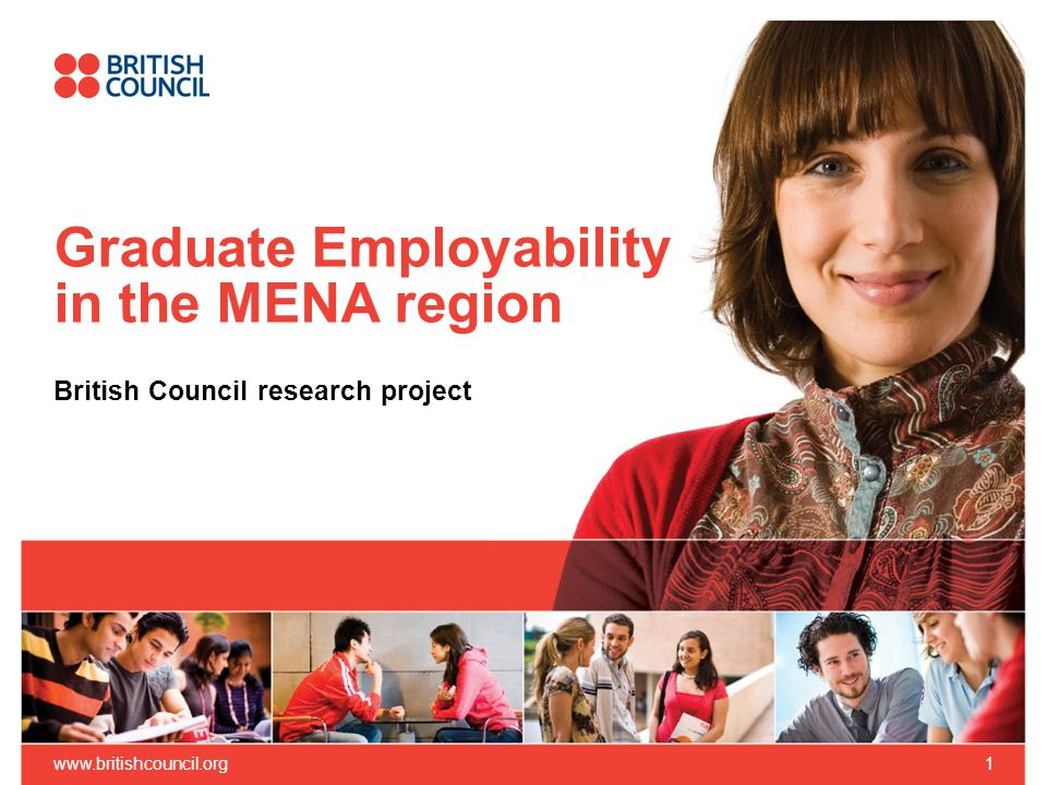 Graduate Employability in the MENA region