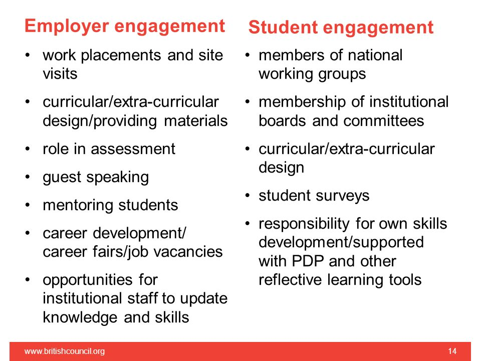 Employer engagement Student engagement work placements and site visits