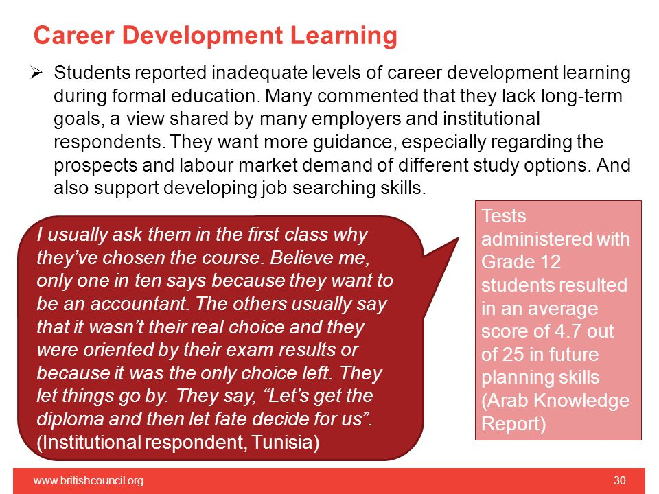 Career Development Learning