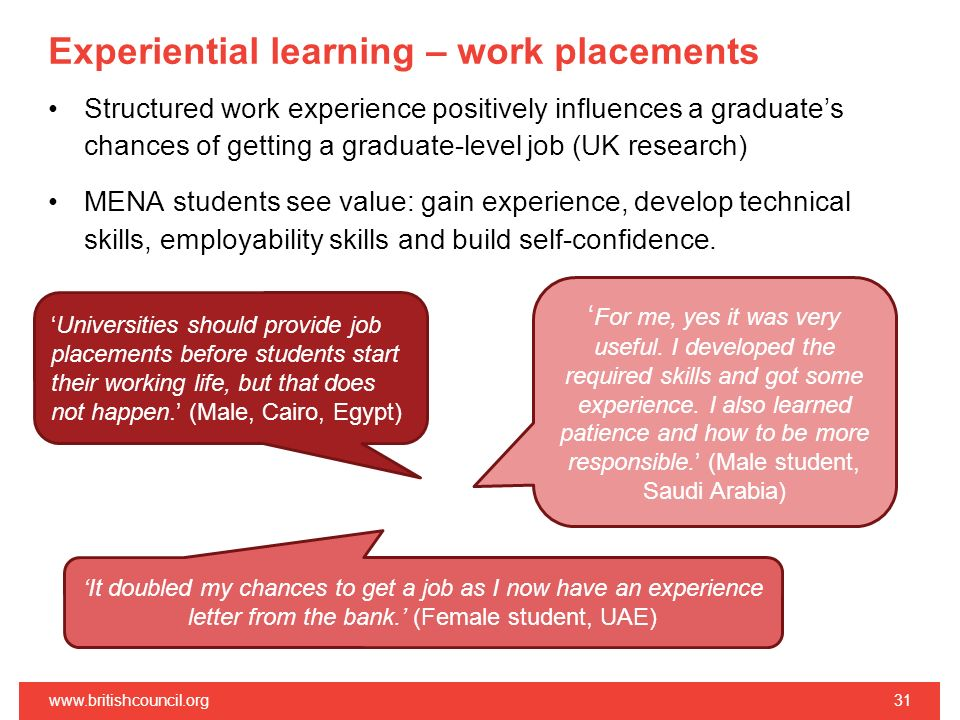 Experiential learning – work placements