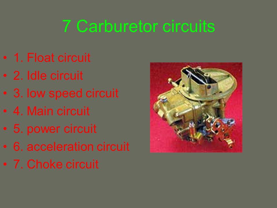 Carburetors  - ppt video online download