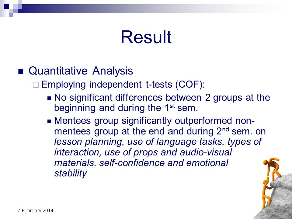 Result Quantitative Analysis Employing independent t-tests (COF):