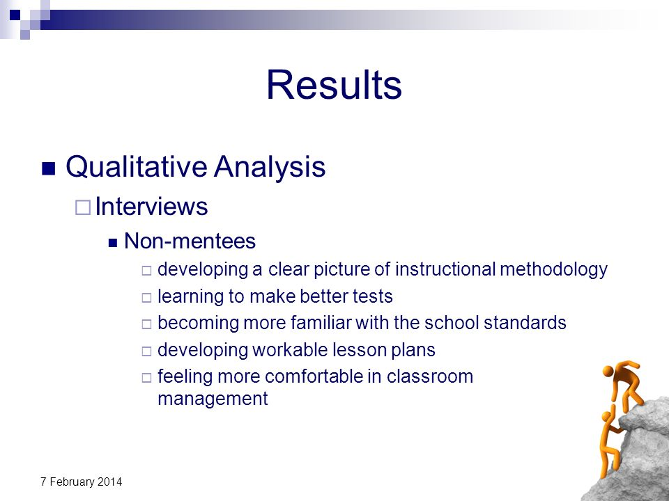 Results Qualitative Analysis Interviews Non-mentees