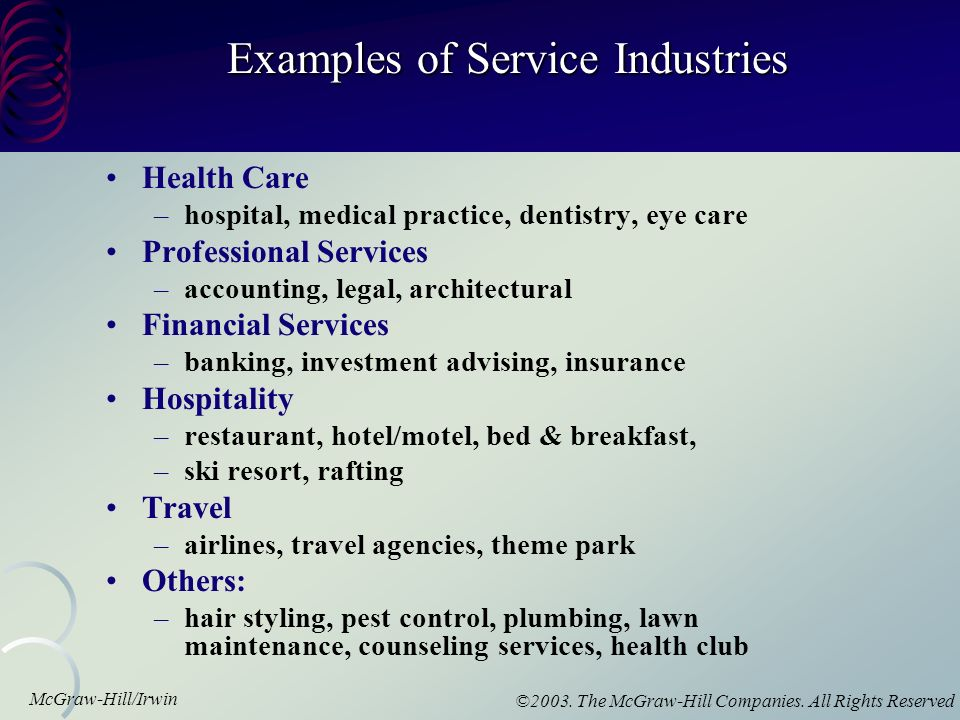 Introduction to services ppt download examples of service industries malvernweather Gallery