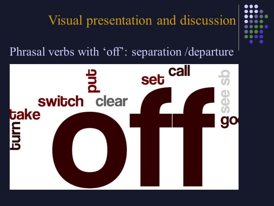 Visual presentation and discussion
