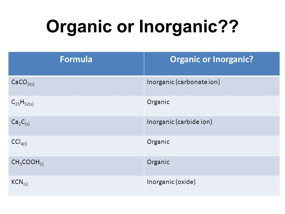 Organic Chemistry And Aliphatic Hydrocarbon And Alcohol Ppt Video