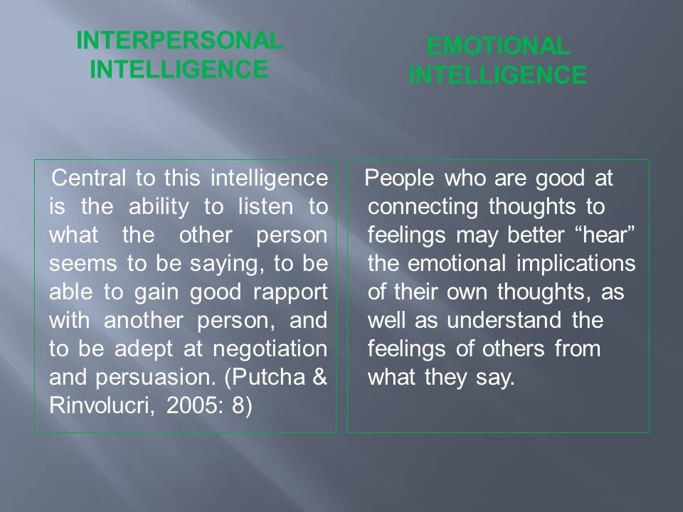Interpersonal Intelligence Emotional Intelligence