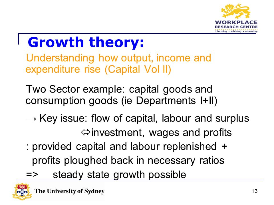 Growth theory: Understanding how output, income and expenditure rise (Capital Vol II)