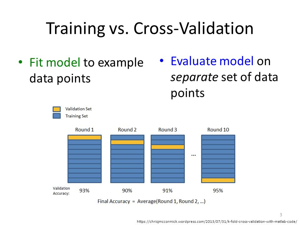 Model Selection in Machine Learning + Predicting Gene Expression
