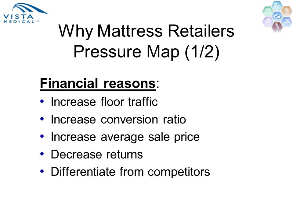 Why Mattress Retailers Pressure Map (1/2)