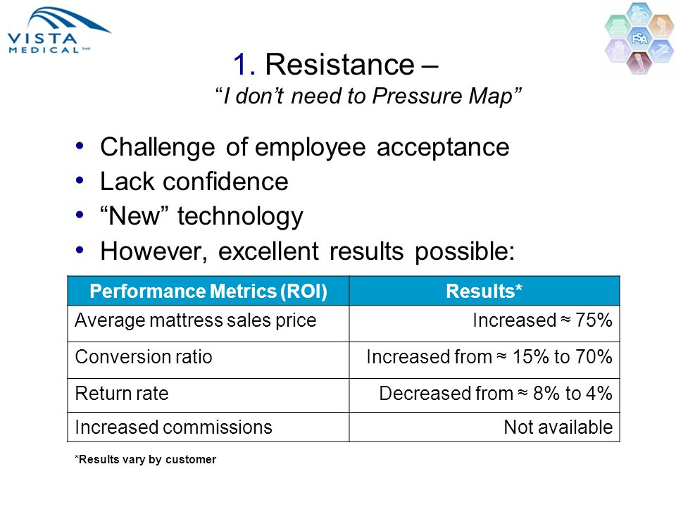 1. Resistance – I don't need to Pressure Map