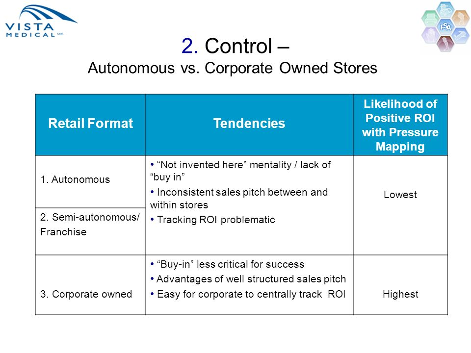 2. Control – Autonomous vs. Corporate Owned Stores