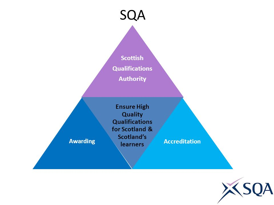 Ensure High Quality Qualifications for Scotland & Scotland's learners