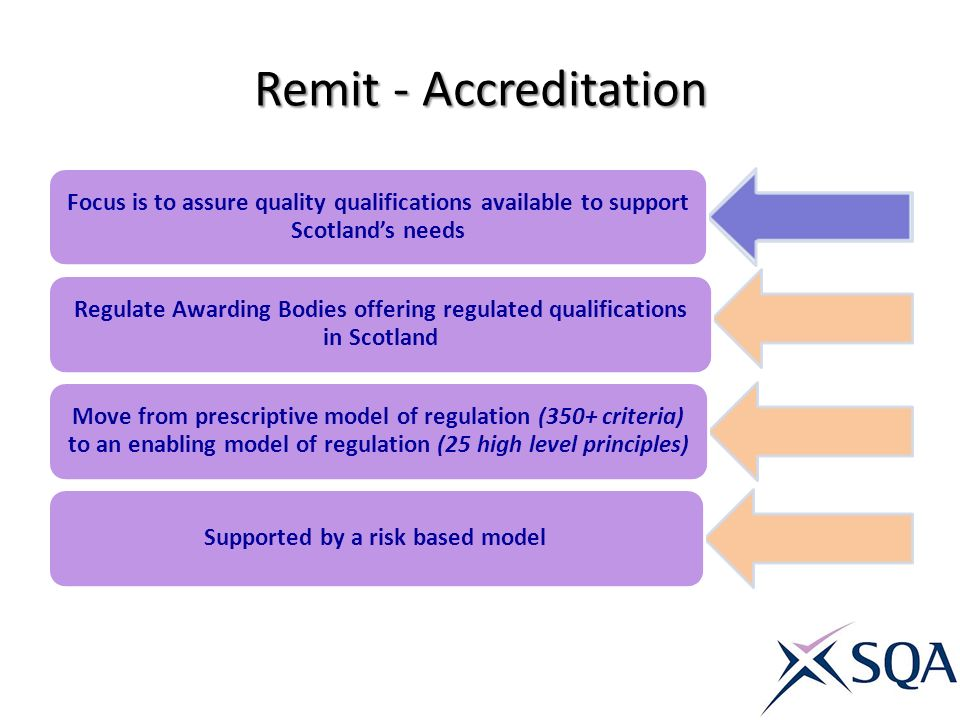 Remit - Accreditation Focus is to assure quality qualifications available to support Scotland's needs.