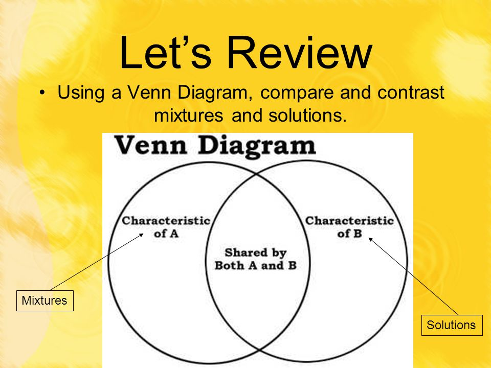 Solutions And Mixtures Venn Diagram Complete Wiring Diagrams