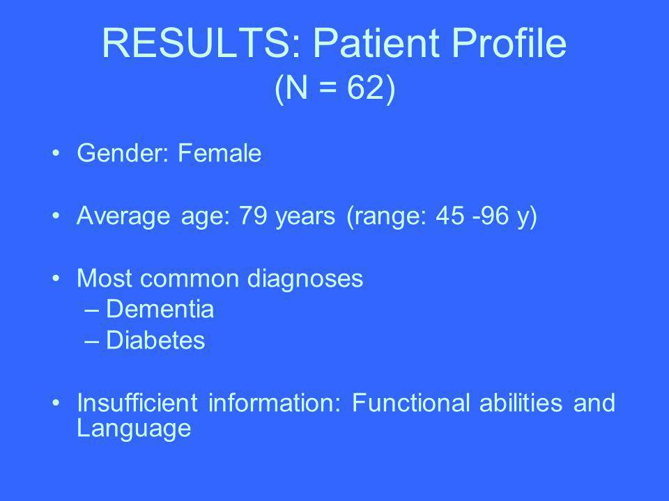 RESULTS: Patient Profile (N = 62)