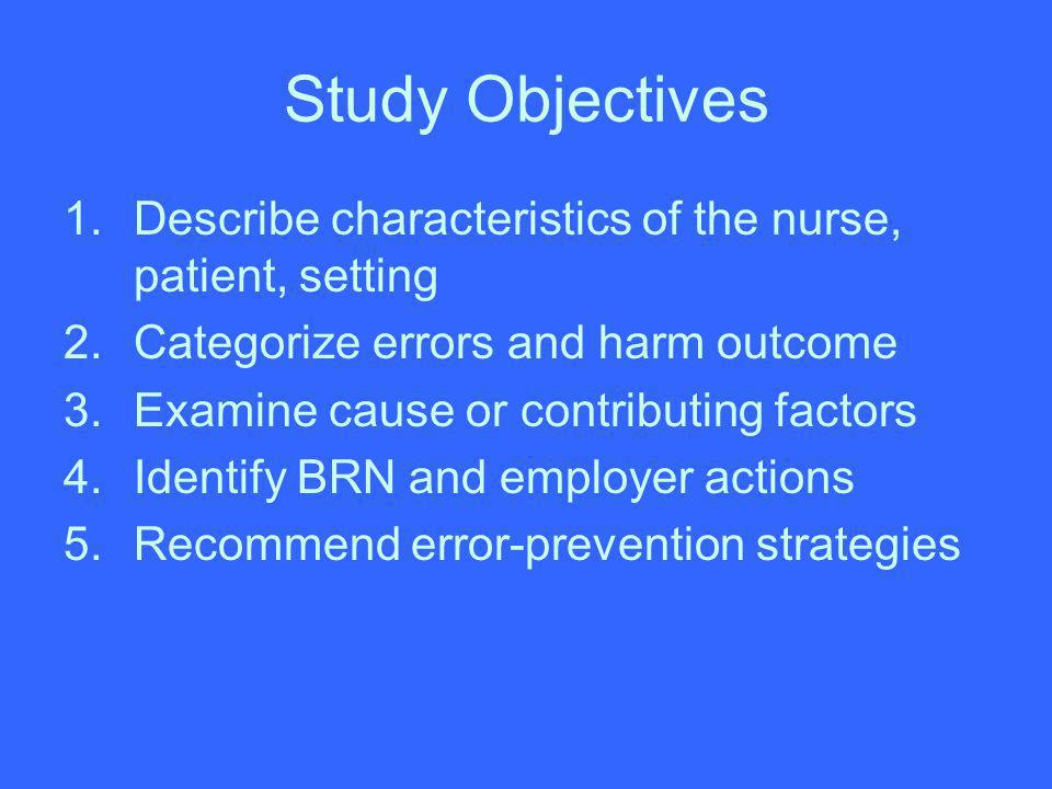 Study Objectives Describe characteristics of the nurse, patient, setting. Categorize errors and harm outcome.