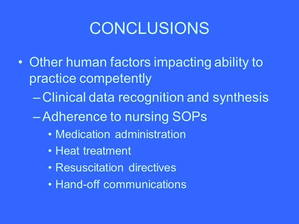 CONCLUSIONS Other human factors impacting ability to practice competently. Clinical data recognition and synthesis.