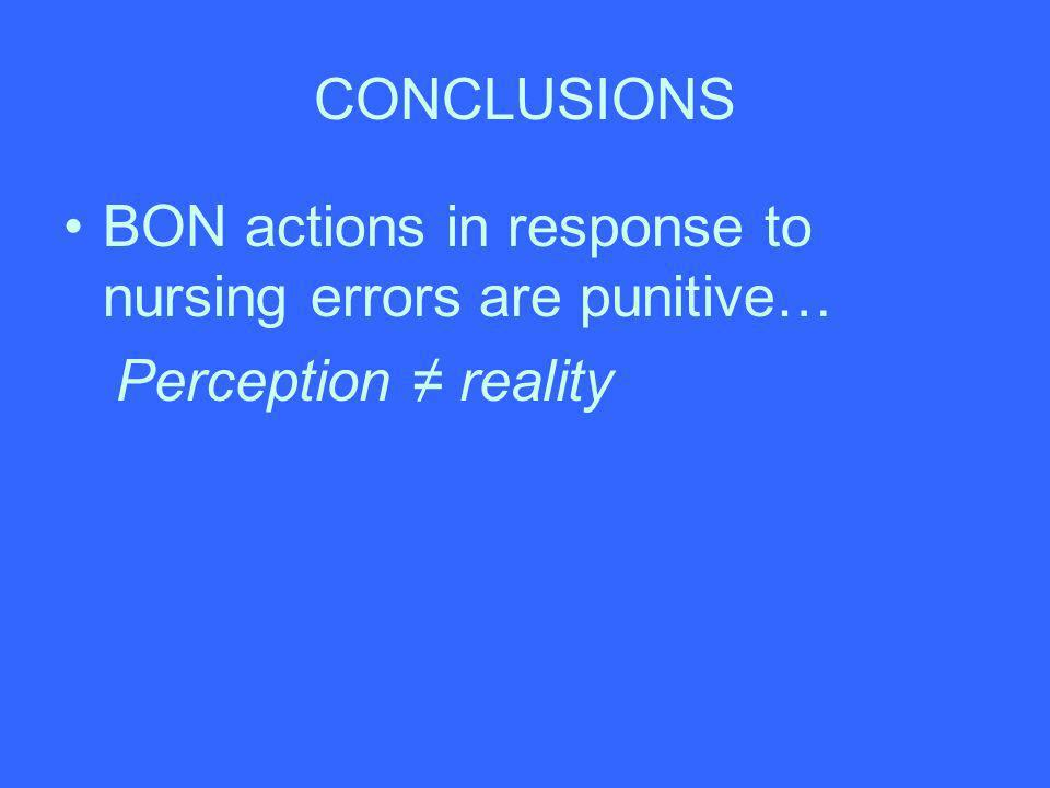 CONCLUSIONS BON actions in response to nursing errors are punitive… Perception ≠ reality