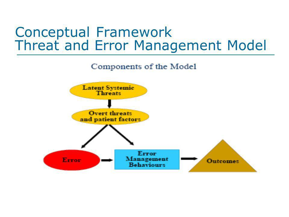 Conceptual Framework Threat and Error Management Model