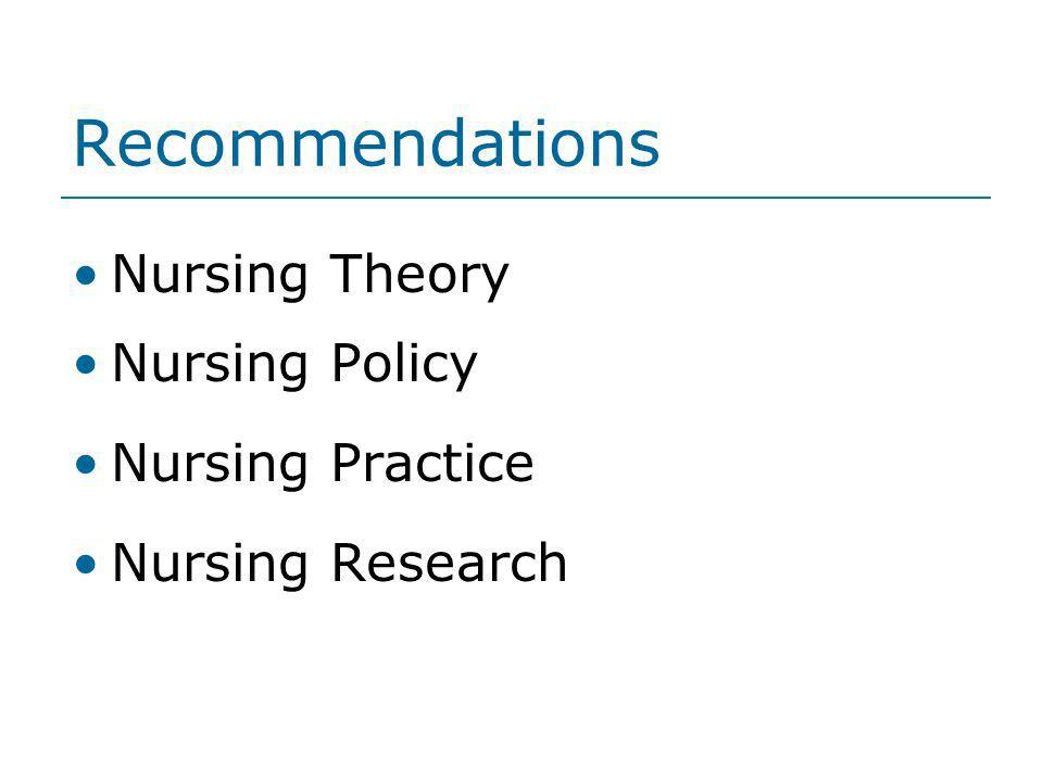 Recommendations Nursing Theory Nursing Policy Nursing Practice