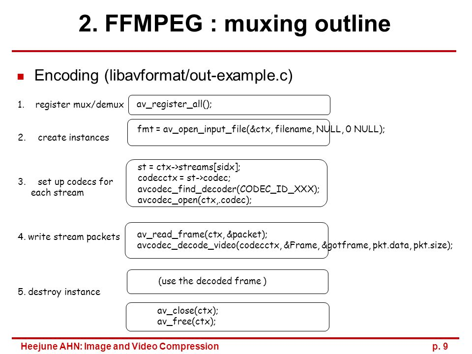 Multimedia Framework and Libraries - ppt video online download