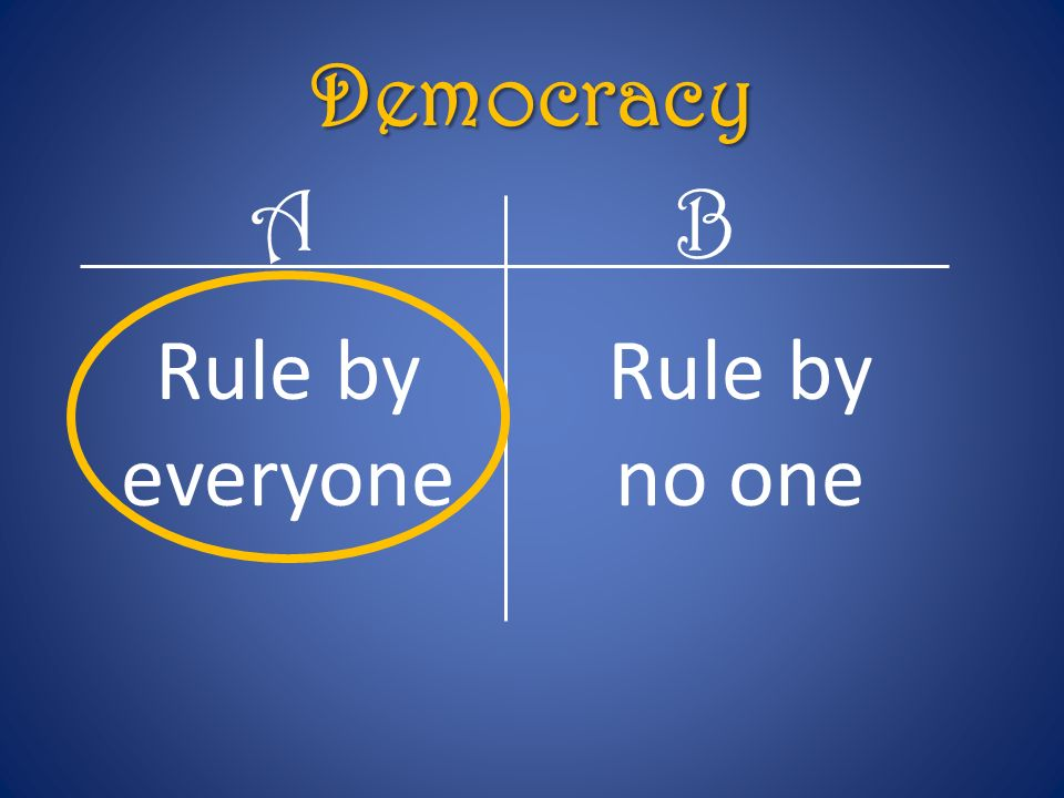 Democracy A B Rule by everyone Rule by no one