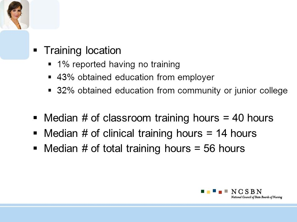Median # of classroom training hours = 40 hours