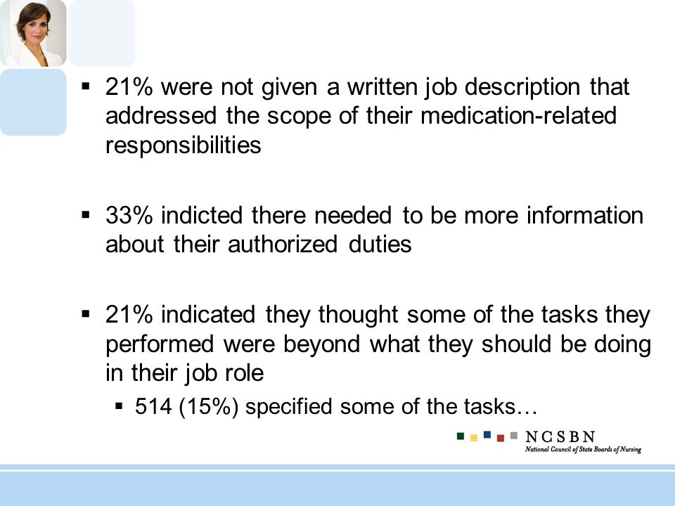 21% were not given a written job description that addressed the scope of their medication-related responsibilities