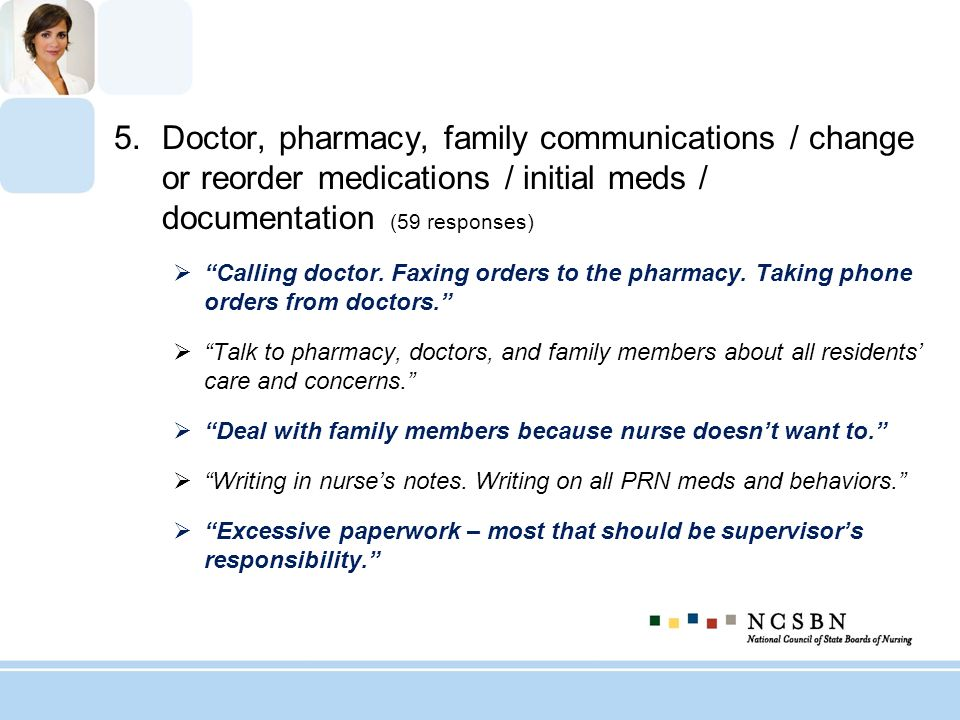 Doctor, pharmacy, family communications / change or reorder medications / initial meds / documentation (59 responses)