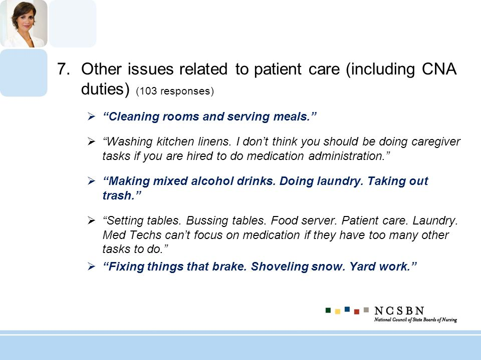 Other issues related to patient care (including CNA duties) (103 responses)