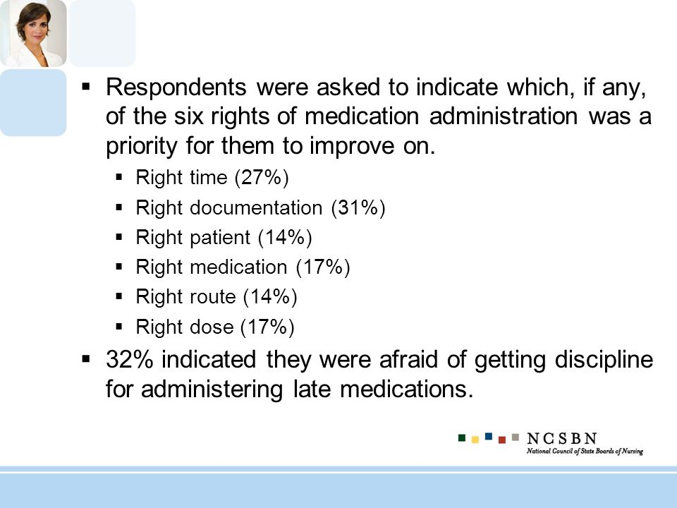 Respondents were asked to indicate which, if any, of the six rights of medication administration was a priority for them to improve on.
