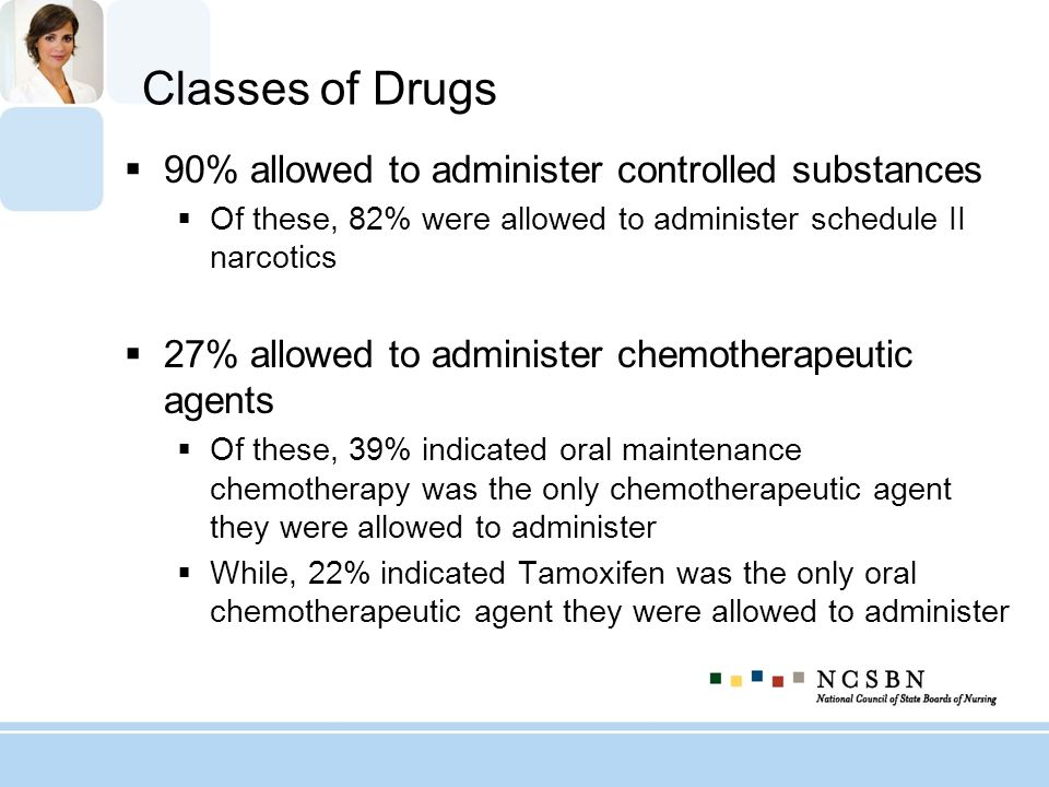 Classes of Drugs 90% allowed to administer controlled substances