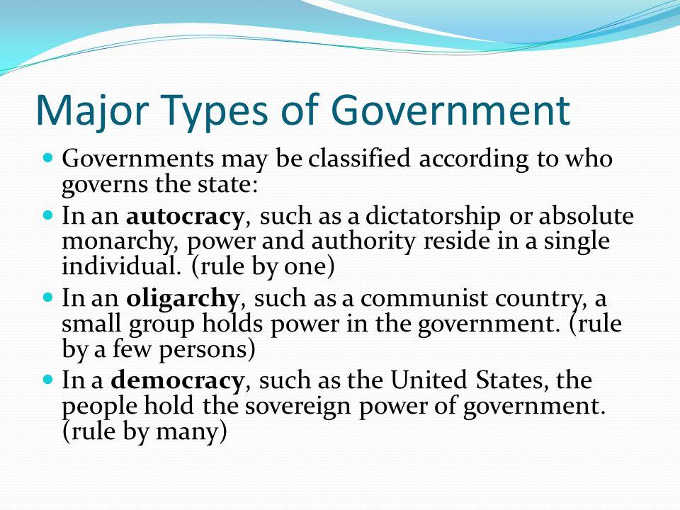 4 types of authority