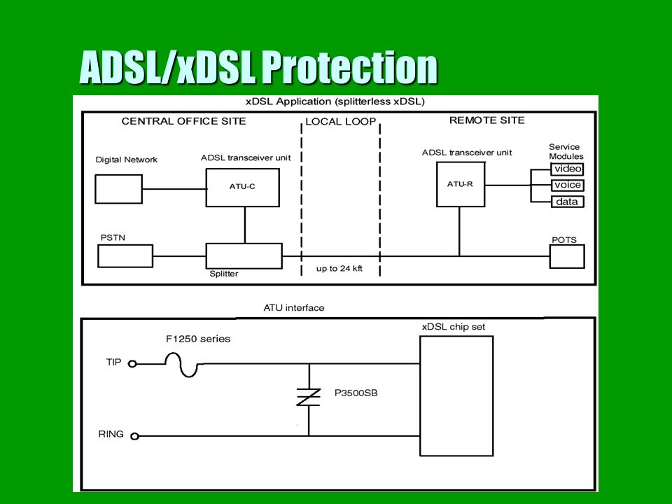 ADSL/xDSL Protection