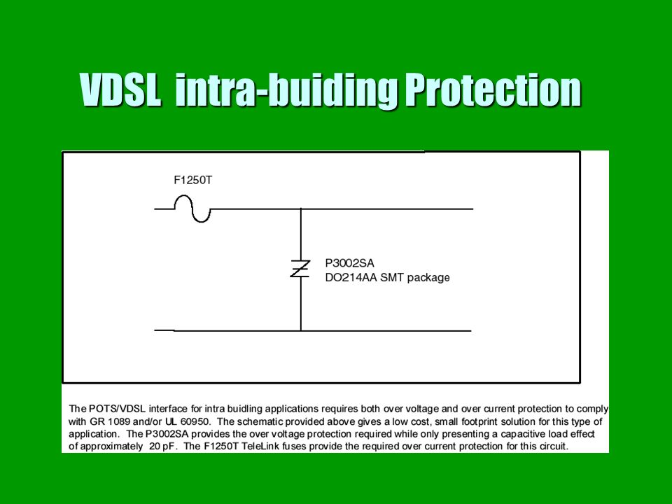 VDSL intra-buiding Protection