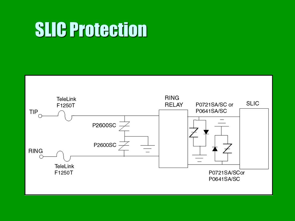 SLIC Protection
