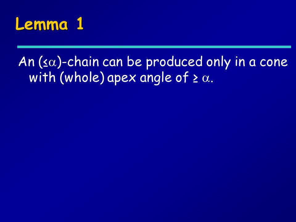Lemma 1 An (≤)-chain can be produced only in a cone with (whole) apex angle of ≥ .