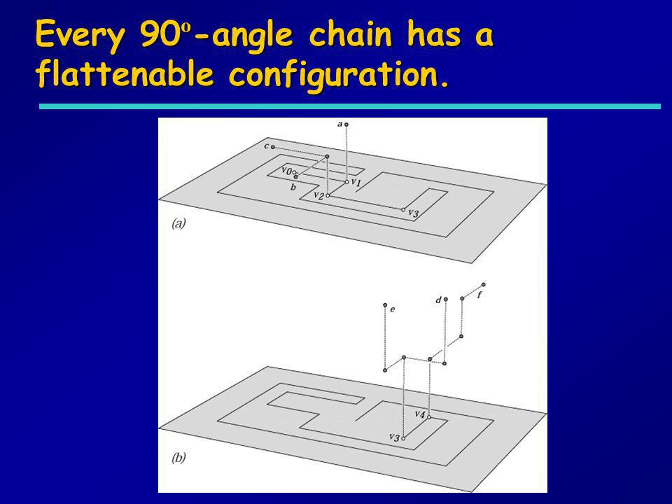 Every 90º-angle chain has a flattenable configuration.