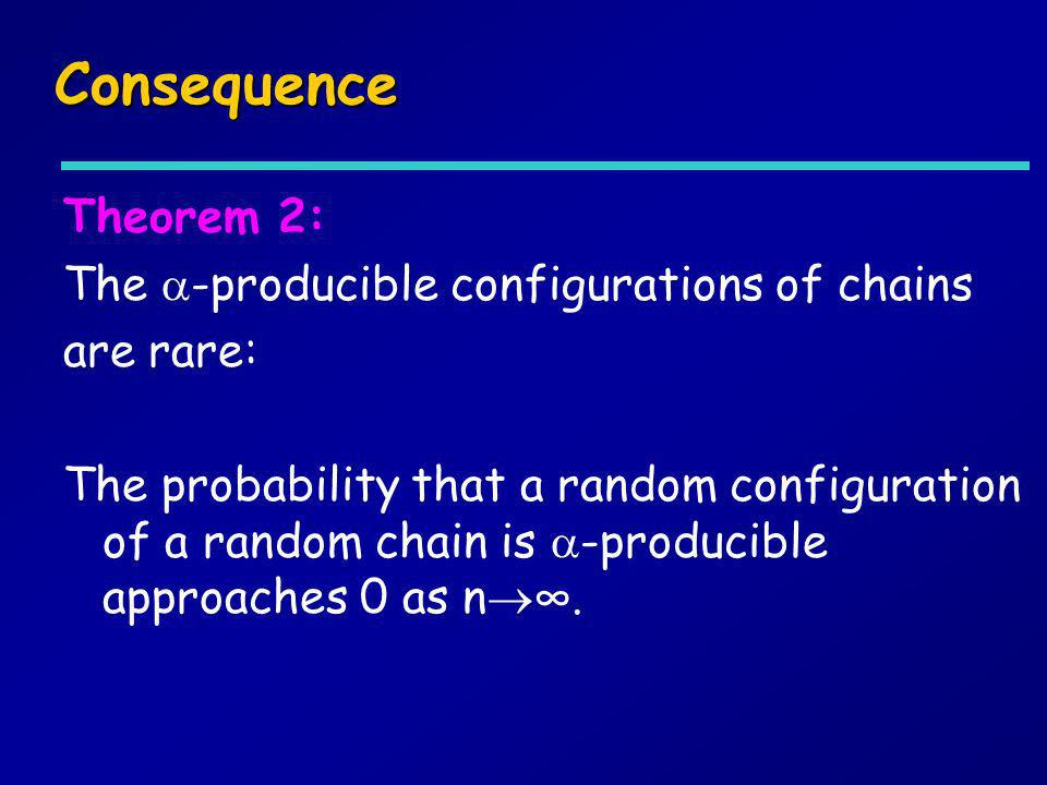 Consequence Theorem 2: The -producible configurations of chains