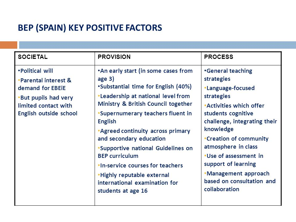 BEP (SPAIN) KEY POSITIVE FACTORS