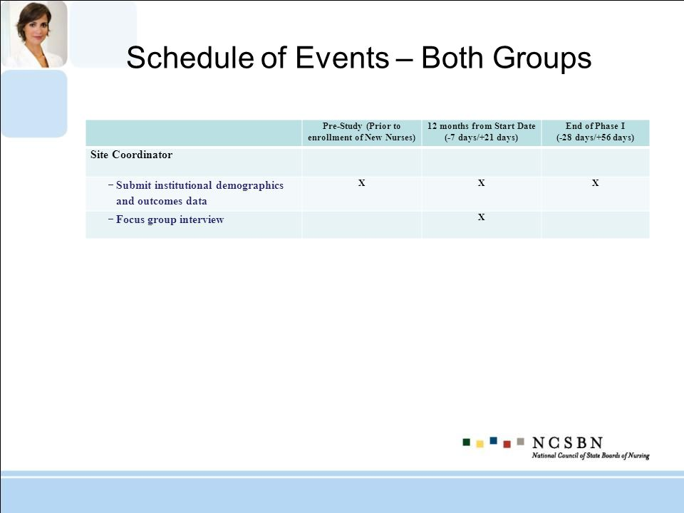 Schedule of Events – Both Groups