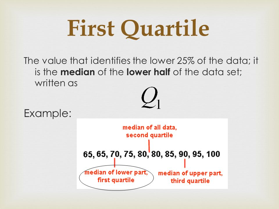 First Quartile Example: