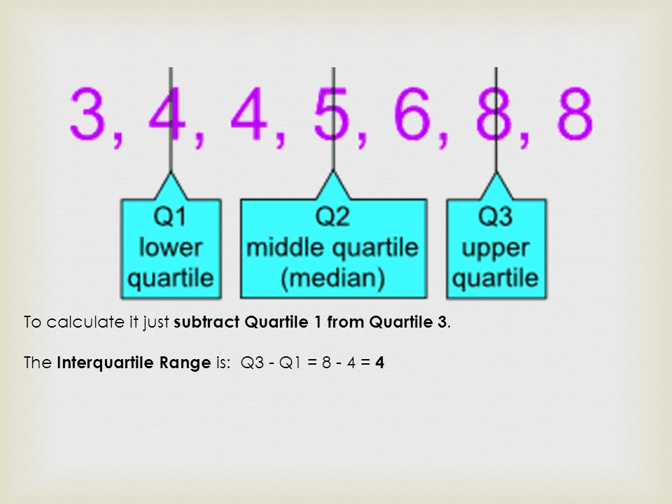 To calculate it just subtract Quartile 1 from Quartile 3.