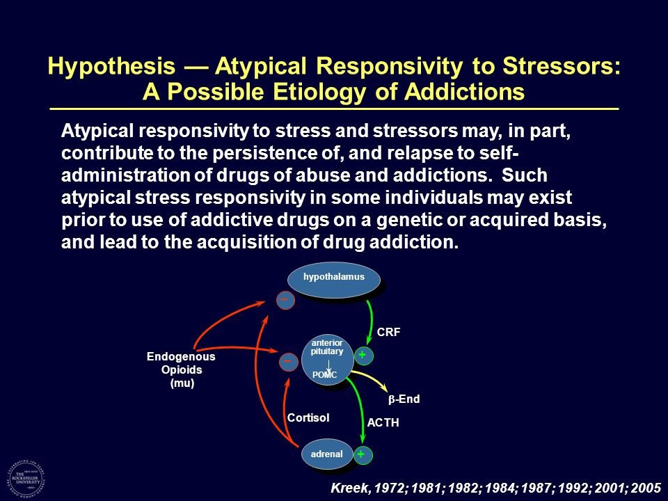 Hypothesis — Atypical Responsivity to Stressors: A Possible Etiology of Addictions