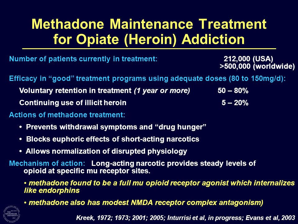 Methadone Maintenance Treatment for Opiate (Heroin) Addiction