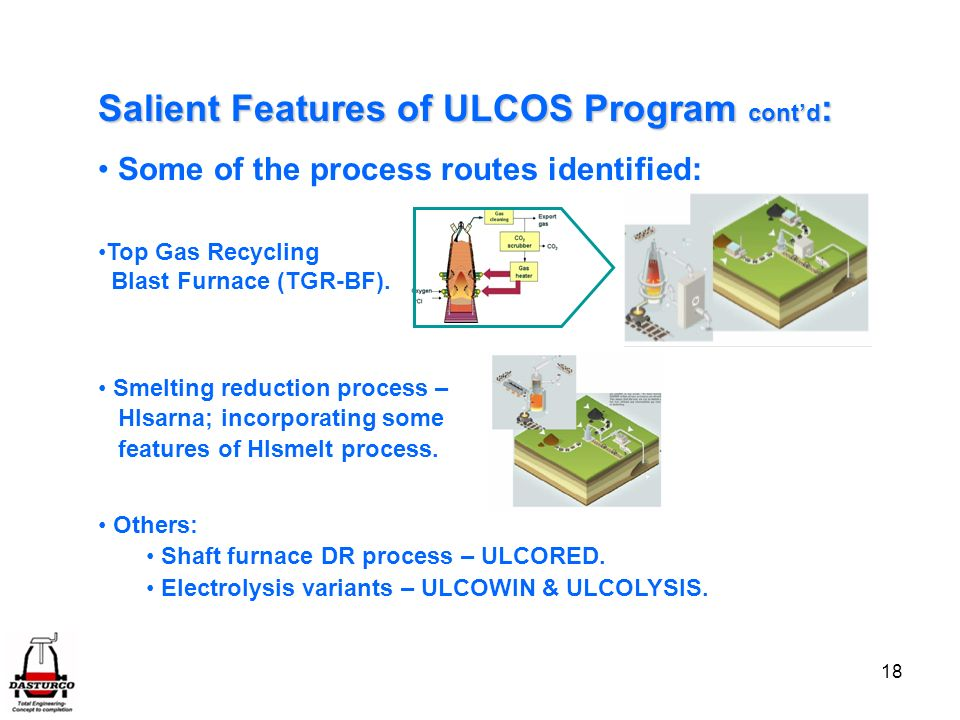 Salient Features of ULCOS Program cont'd: