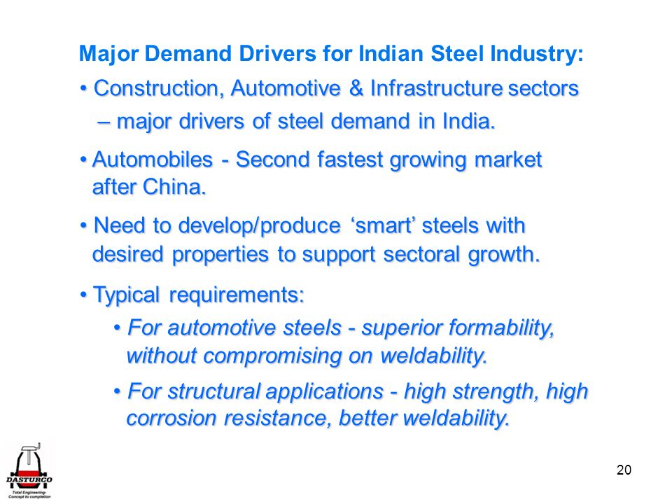 Major Demand Drivers for Indian Steel Industry: